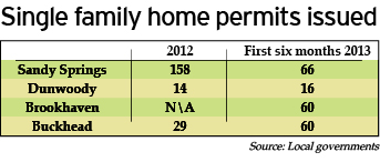 permit numbers