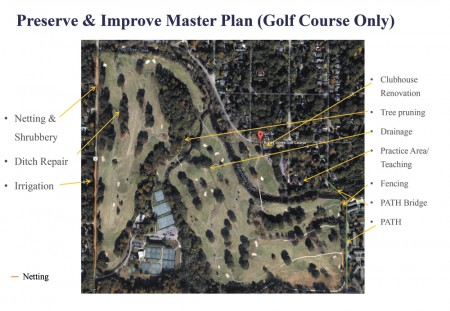 The Friends of Bobby Jones Golf Course propose keeping the course at 18 holes. The group's plan, shown above, includes improvements to the existing course and the addition of a walking path around the course. The group wants to keep the existing clubhouse.  Both proposals were presented publicly during a June 1 meeting at the clubhouse.