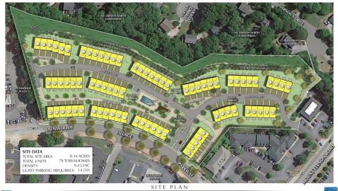 Dunwoody City Council clashes with townhome developer