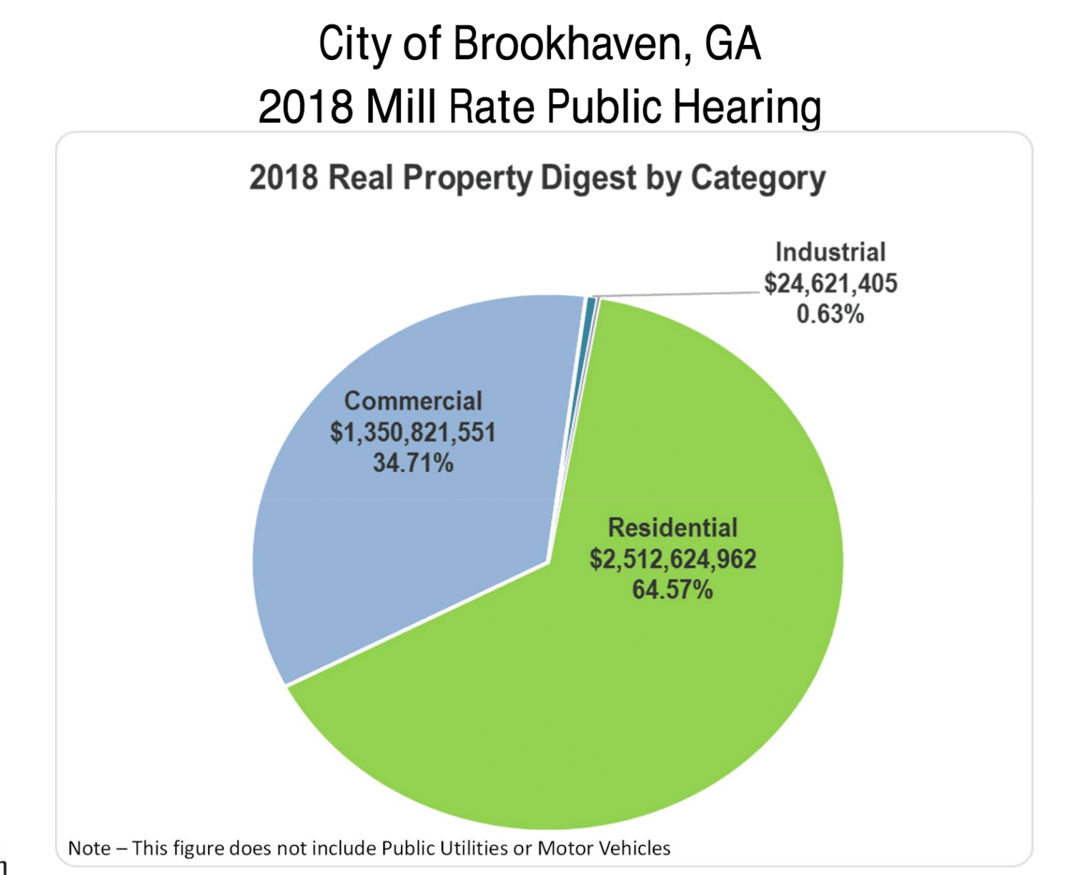 Brookhaven keeps 2 74 millage rate - Reporter Newspapers